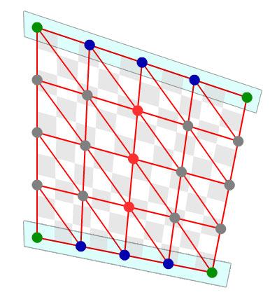 interpolation across 4 points