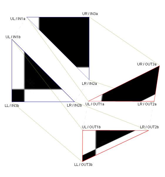 Quad division into triangles